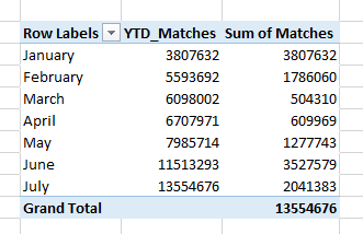 correct_table.PNG