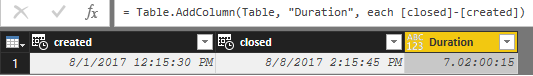 Closed minus created is duration.png