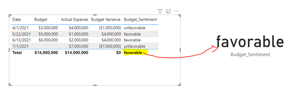 Aggregate value.PNG