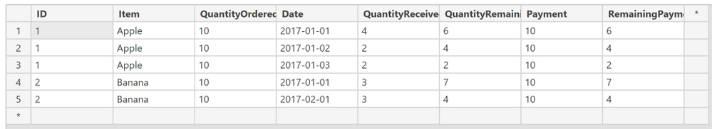 Latest Order Remaining Payment - Sample Data.png