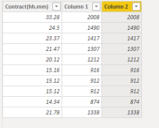 Convert hours on PowerBI.PNG