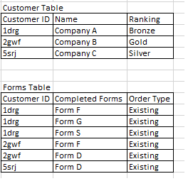 PBI Forum Question - Filtering btwn tables.png