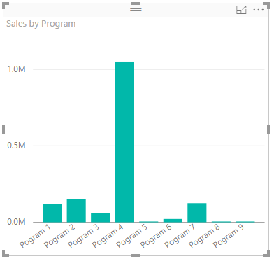 sales by program.png