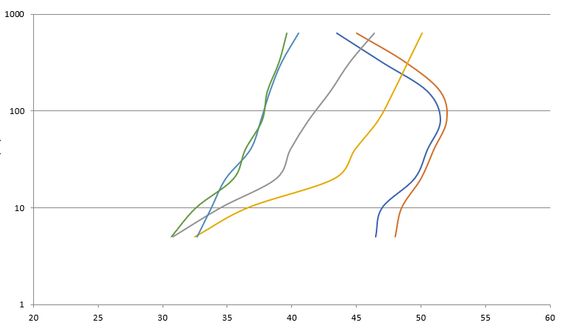 Excel - chart.png