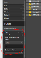 Add measure [filter] as visual level filter