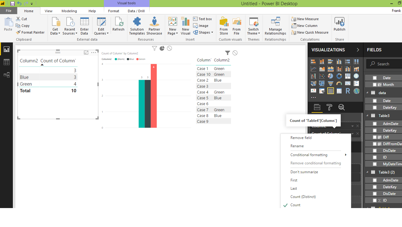 solved measure count and include blanks  microsoft power