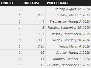 PRICE CHANGE.png