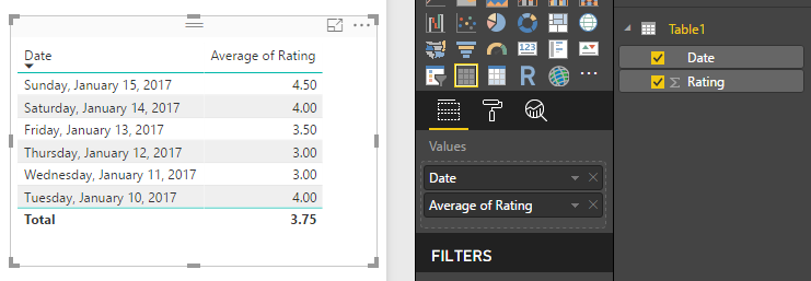 Average of rating.png