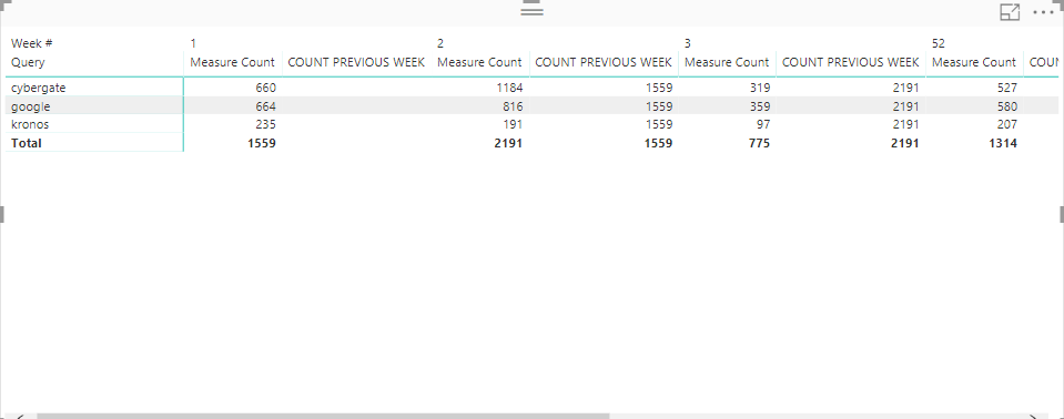 Photo 3 for Power Bi question.png