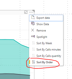 PowerBI Sorting with unused Column1.PNG