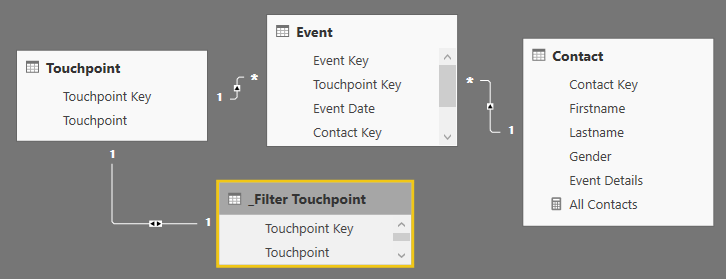 Filter Touchpoint.PNG