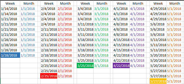 Solved Power Query Get Max Date 2 Columns Microsoft Power