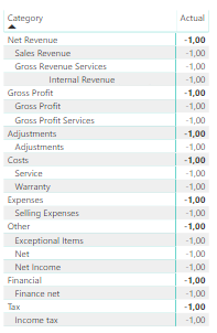 Income Statement Matrix.png