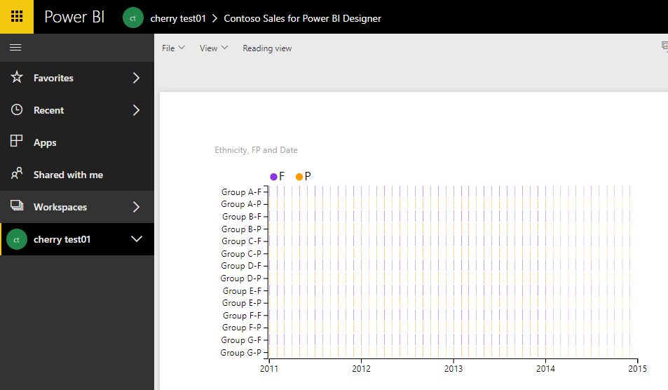 as timeline custom visual not showing data in po microsoft