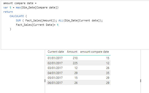 Solved: DAX - compare date field with another date field