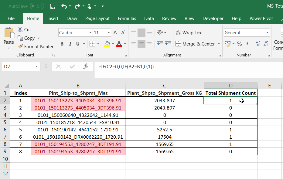 Solved: DAX Function for COUNTIF and/or CALCULATE