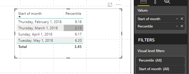 Solved: Calculate percentile by group - Microsoft Power BI Community