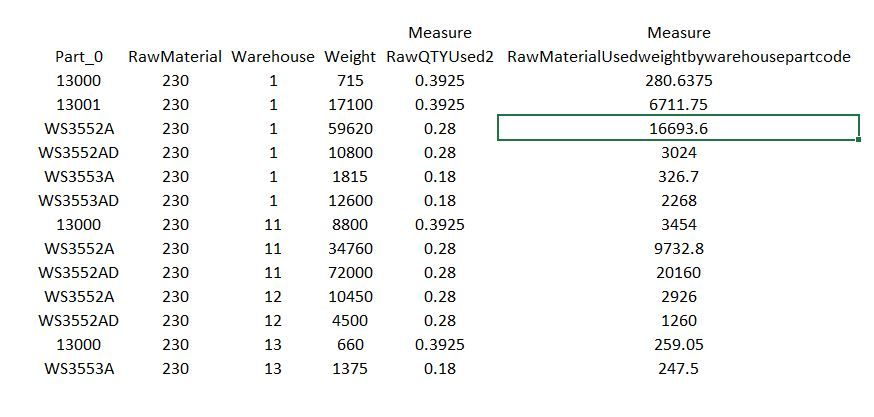 Solved: Weighted Average of two measures - Microsoft Power