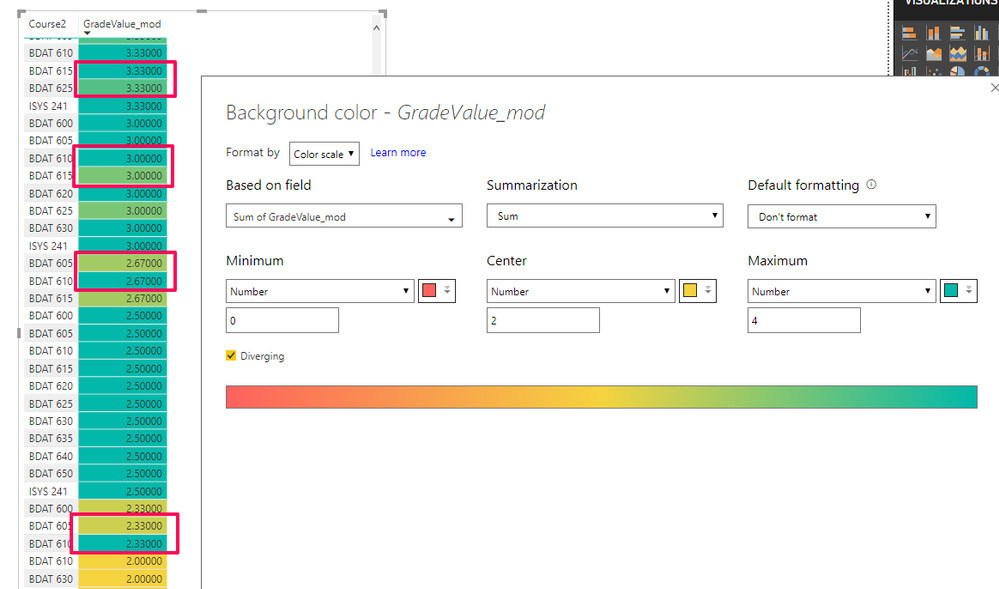 conditional formatting background colors different microsoft