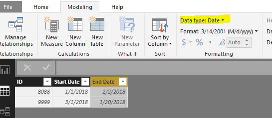 Solved: Count Distinct Dates between 2 dates, by ID