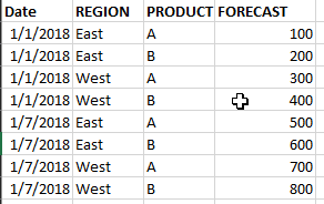 Solved: Calculate previous forecast snapshot data - differ
