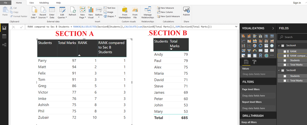 Using VALUE parameter in RANKX - Microsoft Power BI Community