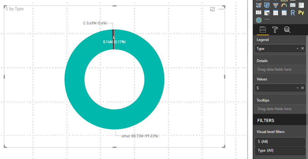 Creation Of Pie Chart Based On Conditions Microsoft Power Bi Community