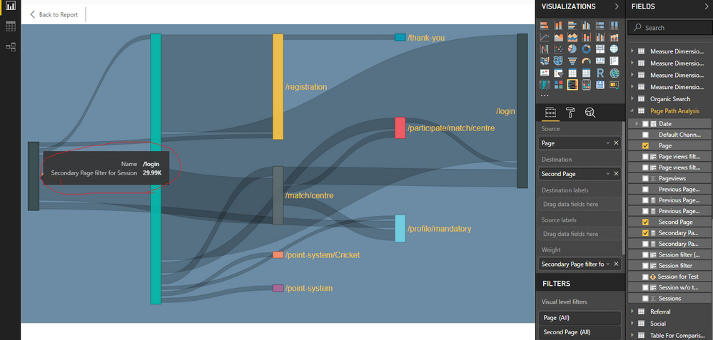 is it possible to use tooltip in sankey diagram microsoft power