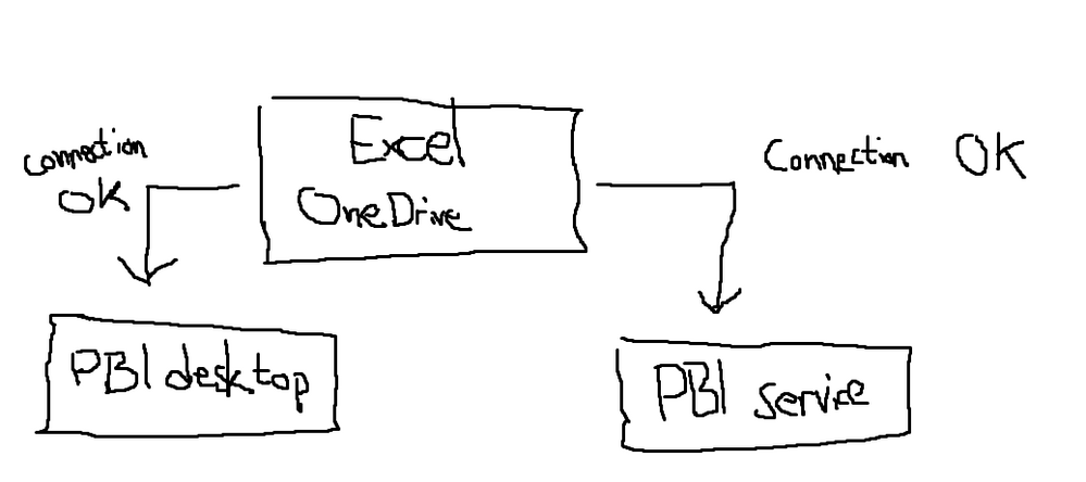 Excel OneDrive.PNG