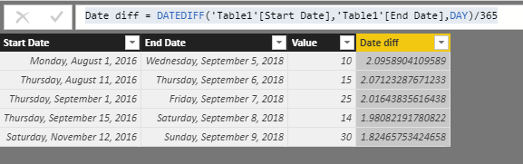 Solved: DAX Measure for totl SUM between two dates - Microsoft Power