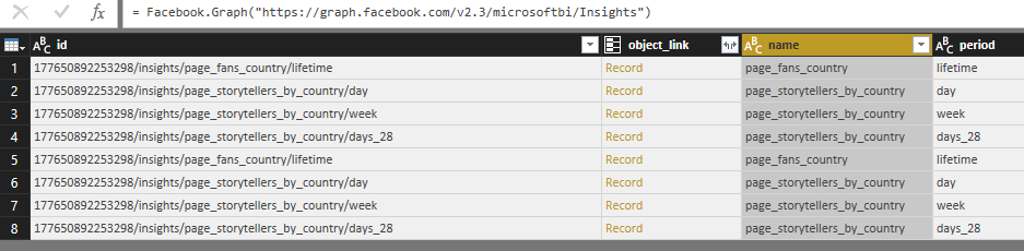 Problems with Facebook connector (private data) - Microsoft