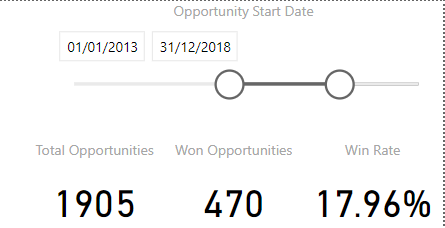 OpportunityWinRate.png
