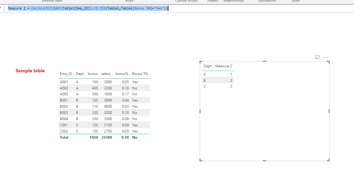 Solved: How to count measure value - Microsoft Power BI Community
