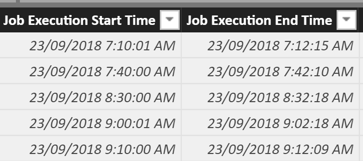 job execution time.png