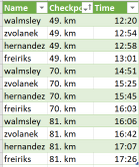 runners data.PNG