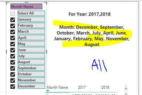 Dynamic text with month not sorting (screenshot) - Microsoft