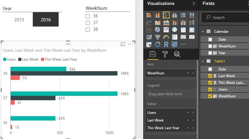 How to create Bar chart comparing 'This Week', 'Last Week', and 'This Week Last Year' data_3.jpg