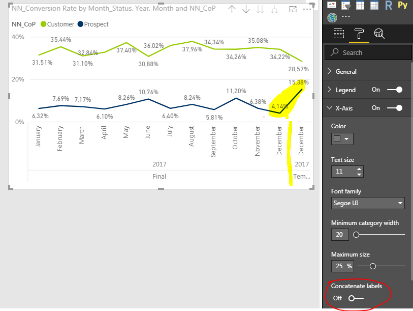POWERBI_Split_LINECHART.PNG