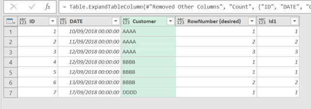 9c62b89938f Solved: How to add Row_number over partition by Customer ...