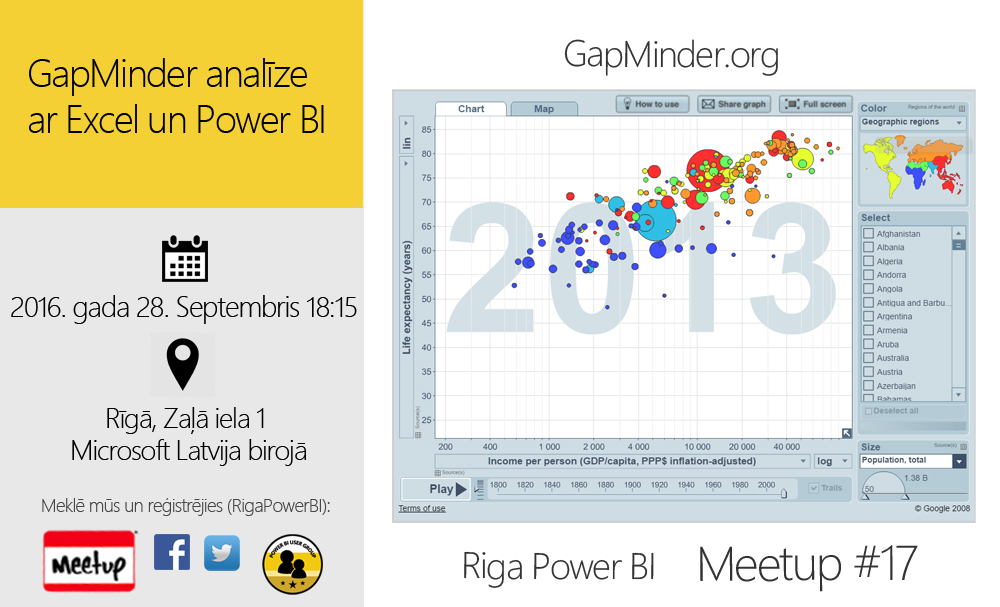Create GapMinder graph in Excel and Power BI Step by step