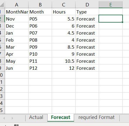 Forecast_data.PNG