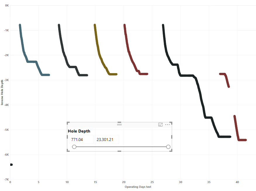 Visual for Power Bi Question 2.PNG