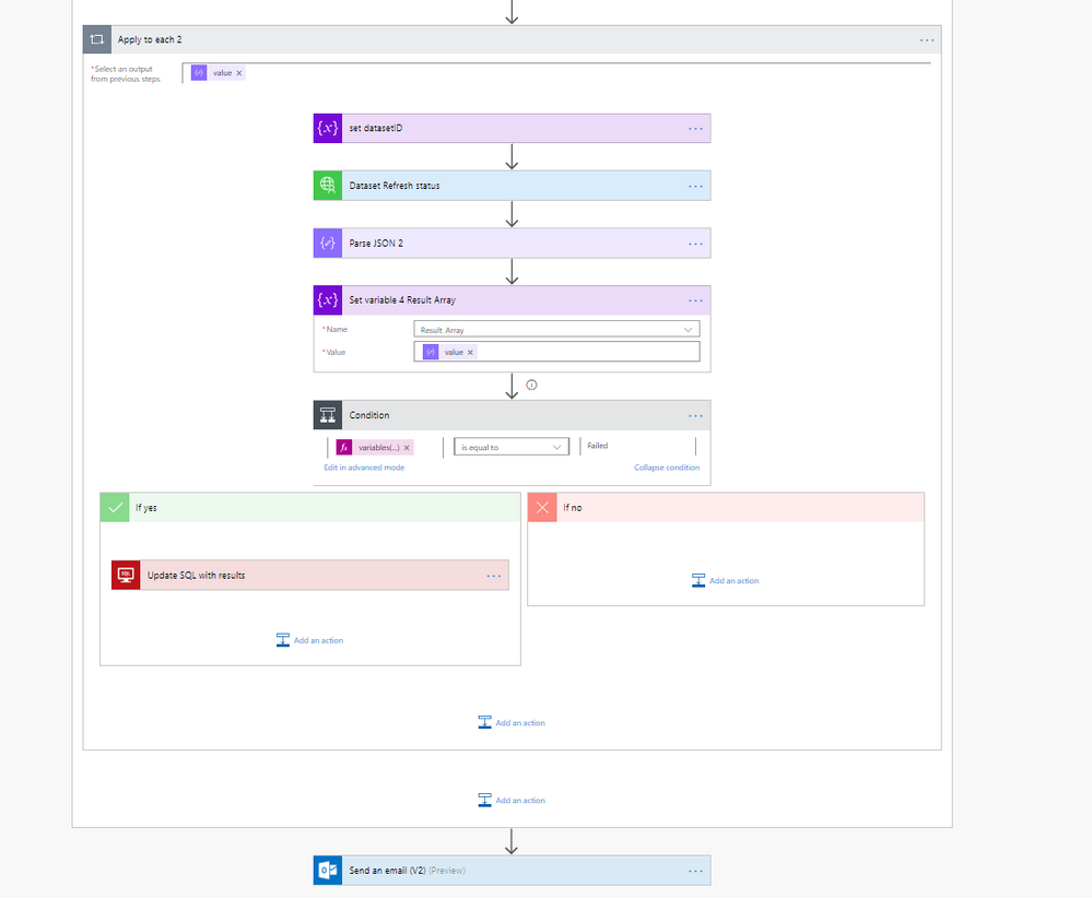 PBI Refresh status - flow pic2.PNG
