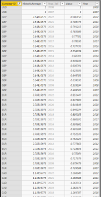 Exchange Rate Table.PNG
