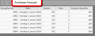 Purchases_Forecast.png