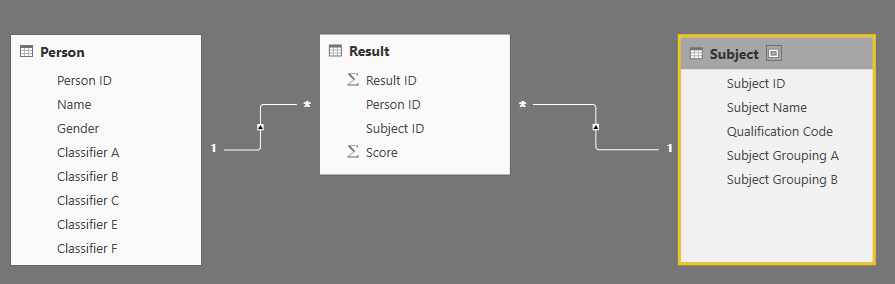 Solved: Datatable Columns into Visualisation Rows