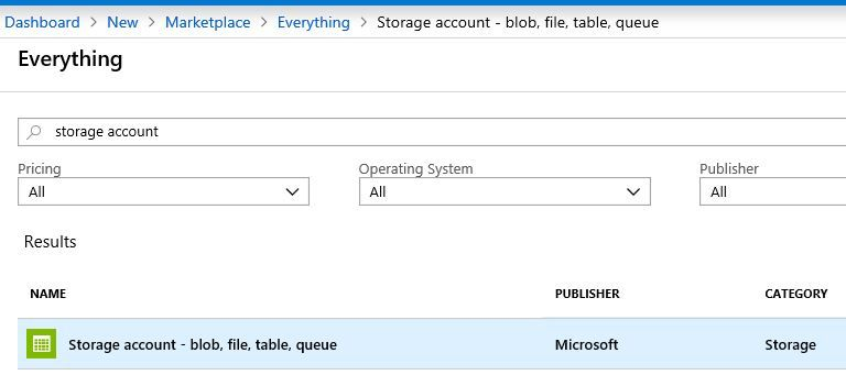 Dashboard Images in Azure Blob Storage - a solutio