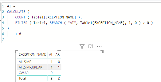 Solved: Need help to convert an Excel formula into PowerBI