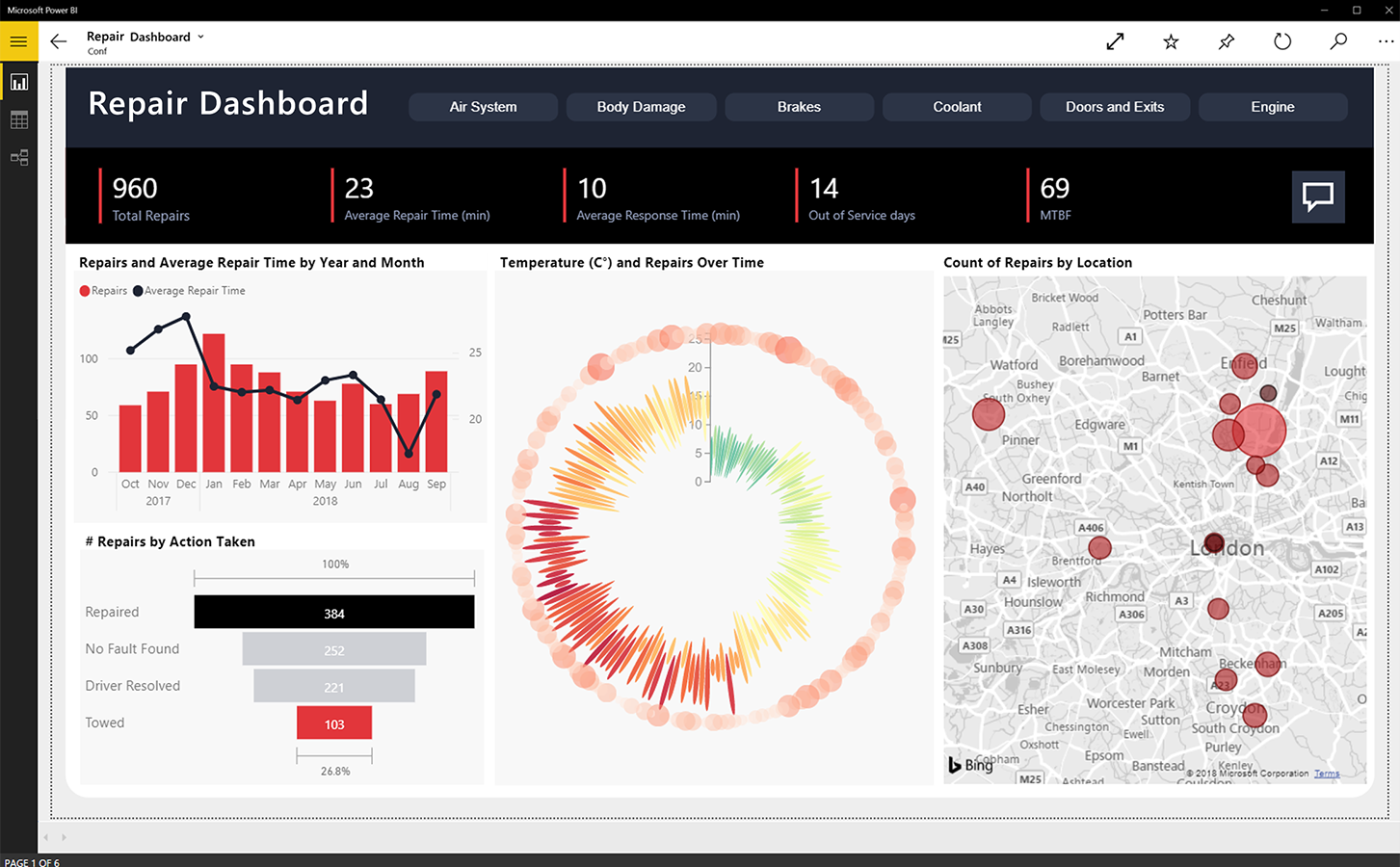Webinar - What is new and coming for Enterprise BI with Power BI
