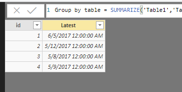 Solved: DAX for group by and datediff - Microsoft Power BI Community